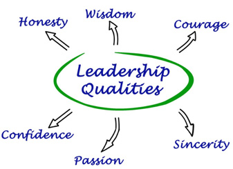 skills required for effective management and leadership education essay What are conceptual skills in management  what are technical skills in management - definition & examples related study materials  effective management skills.
